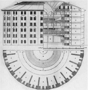 Bentham's Panopticon, Plan and Layout